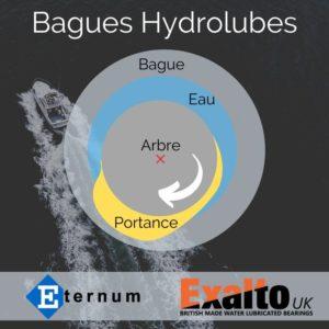 Bagues hydrolubes eternum Exalto composite bronze résine caoutchouc nitrile