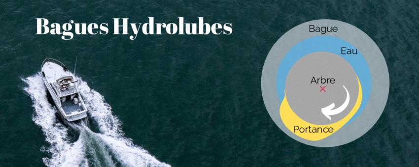 Bagues hydrolubes hydrolubrifié marine navire bateau sur mesure petite grandes